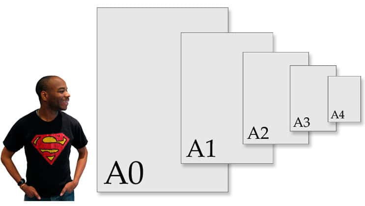 Paper sizes relative to Stephen's height