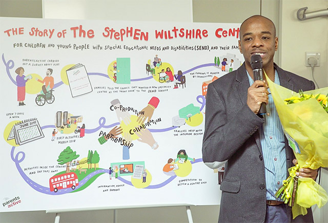 The Stephen Wiltshire Centre
